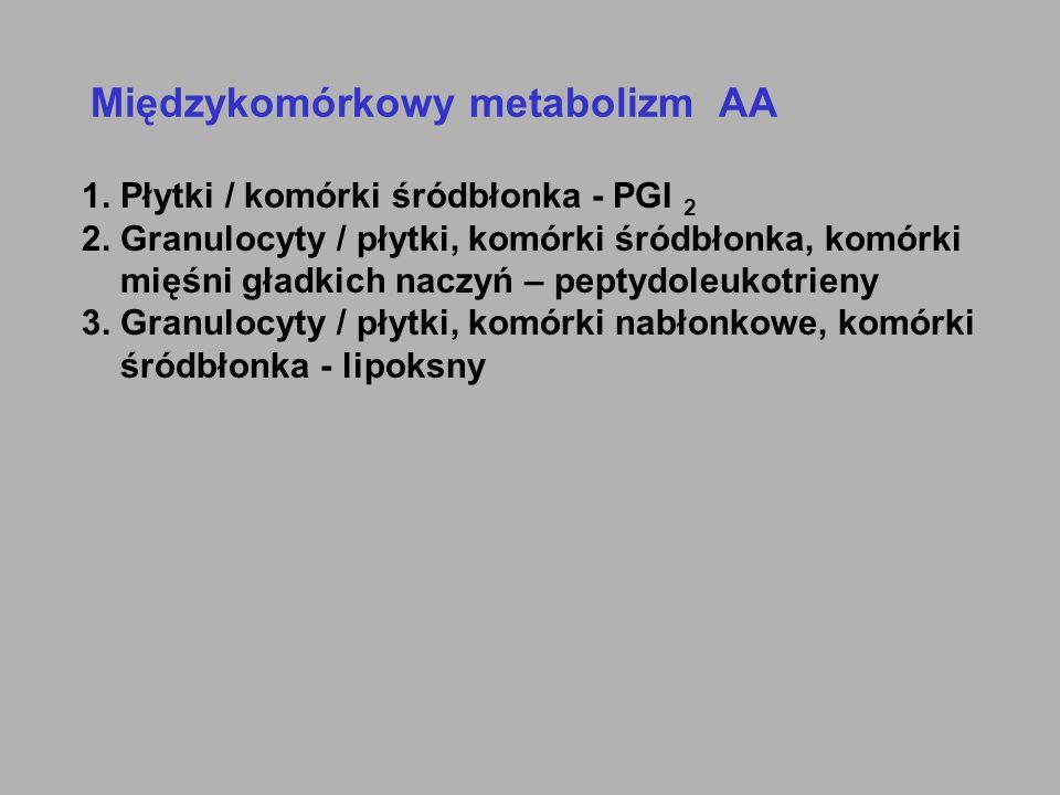 Międzykomórkowy metabolizm AA