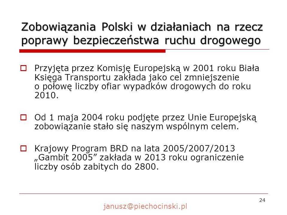 Zobowiązania Polski w działaniach na rzecz poprawy bezpieczeństwa ruchu drogowego