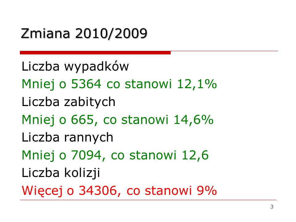 Zmiana 2010/2009