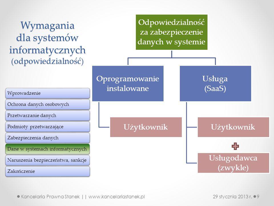 Wymagania dla systemów informatycznych (odpowiedzialność)