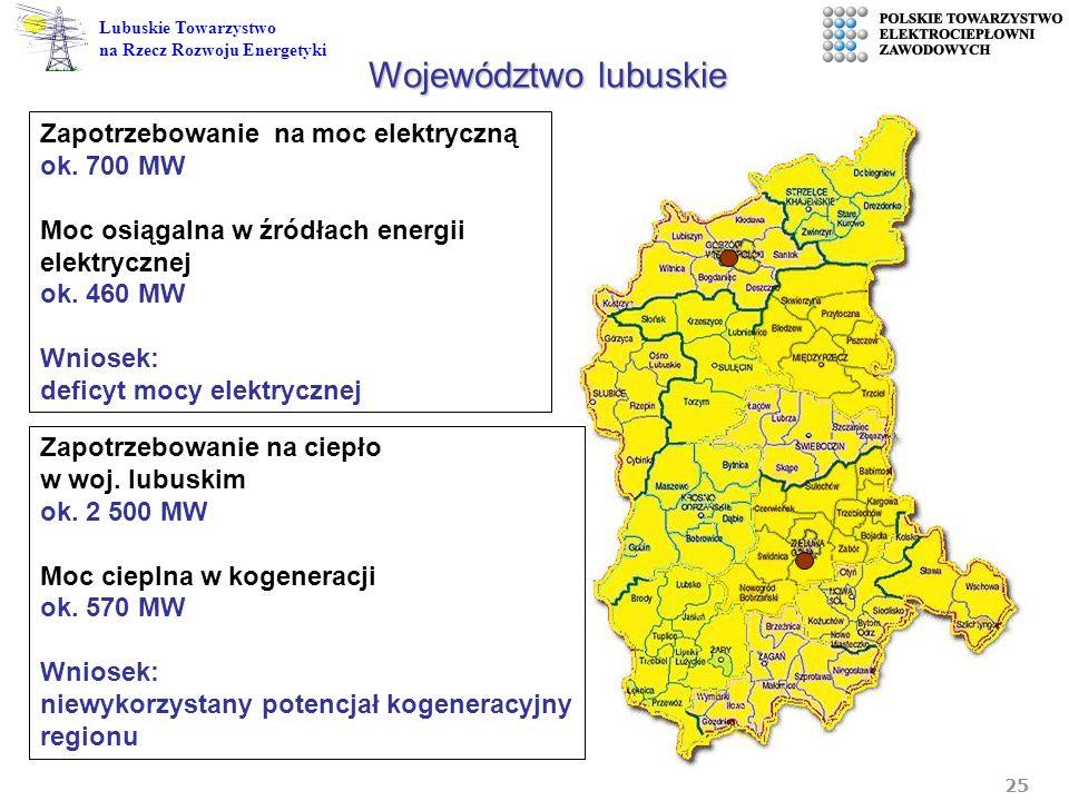 Województwo lubuskie Zapotrzebowanie na moc elektryczną ok. 700 MW