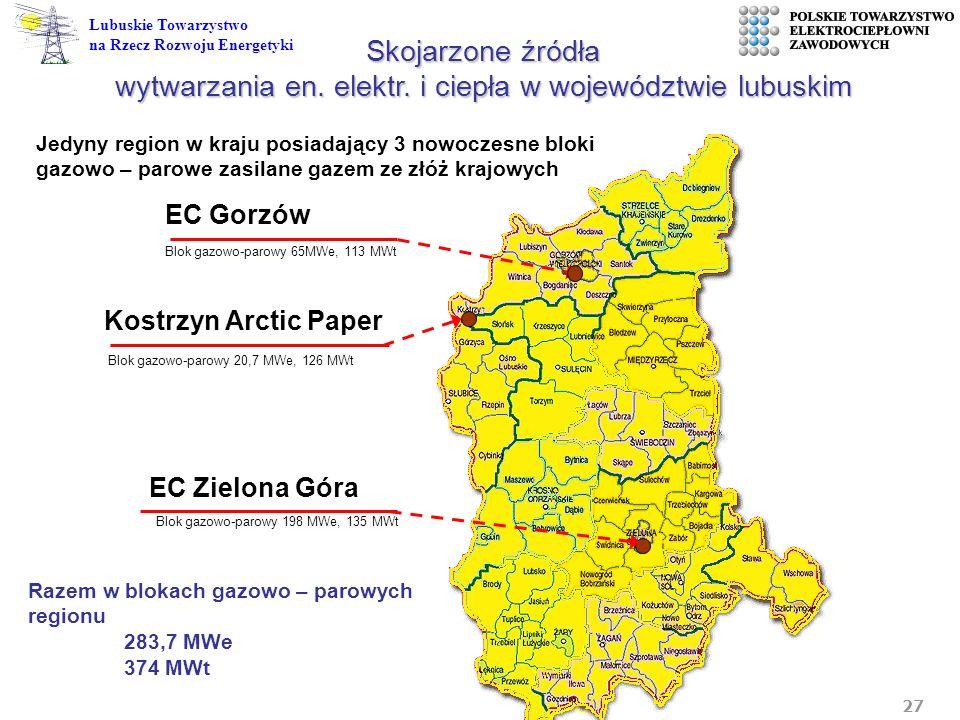 Skojarzone źródła wytwarzania en. elektr