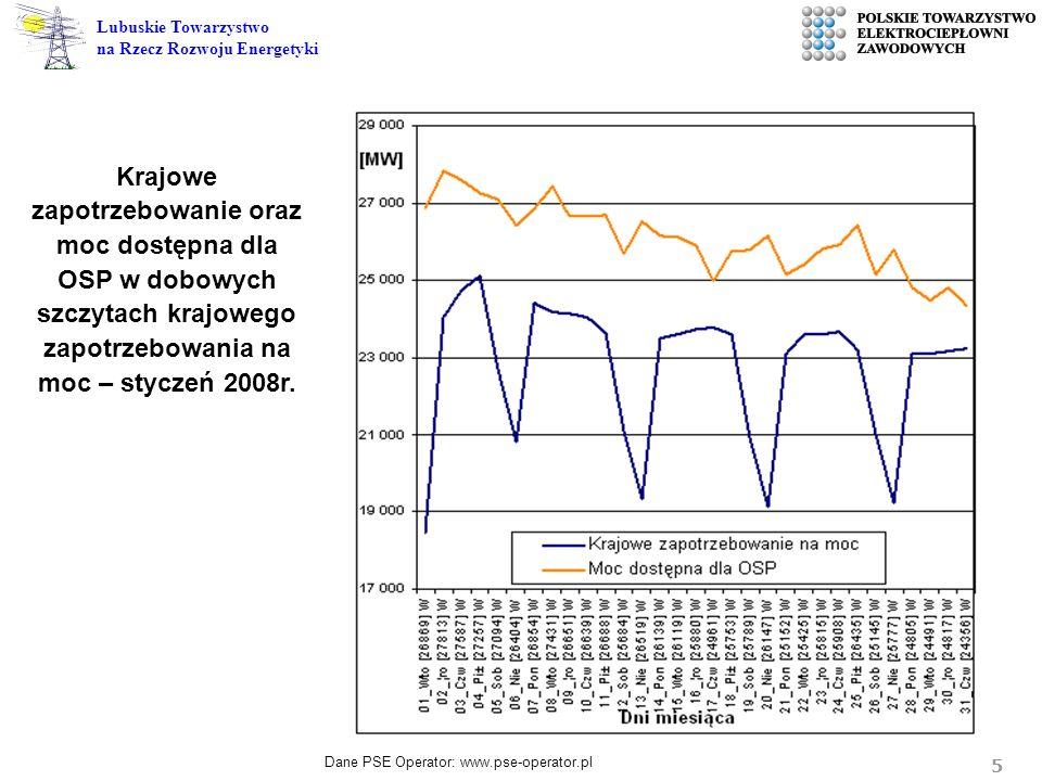 Krajowe zapotrzebowanie oraz moc dostępna dla OSP w dobowych szczytach krajowego zapotrzebowania na moc – styczeń 2008r.