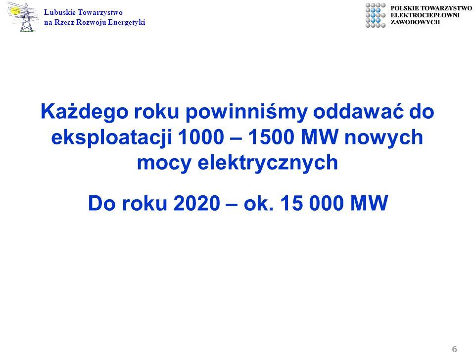 Każdego roku powinniśmy oddawać do eksploatacji 1000 – 1500 MW nowych mocy elektrycznych Do roku 2020 – ok.