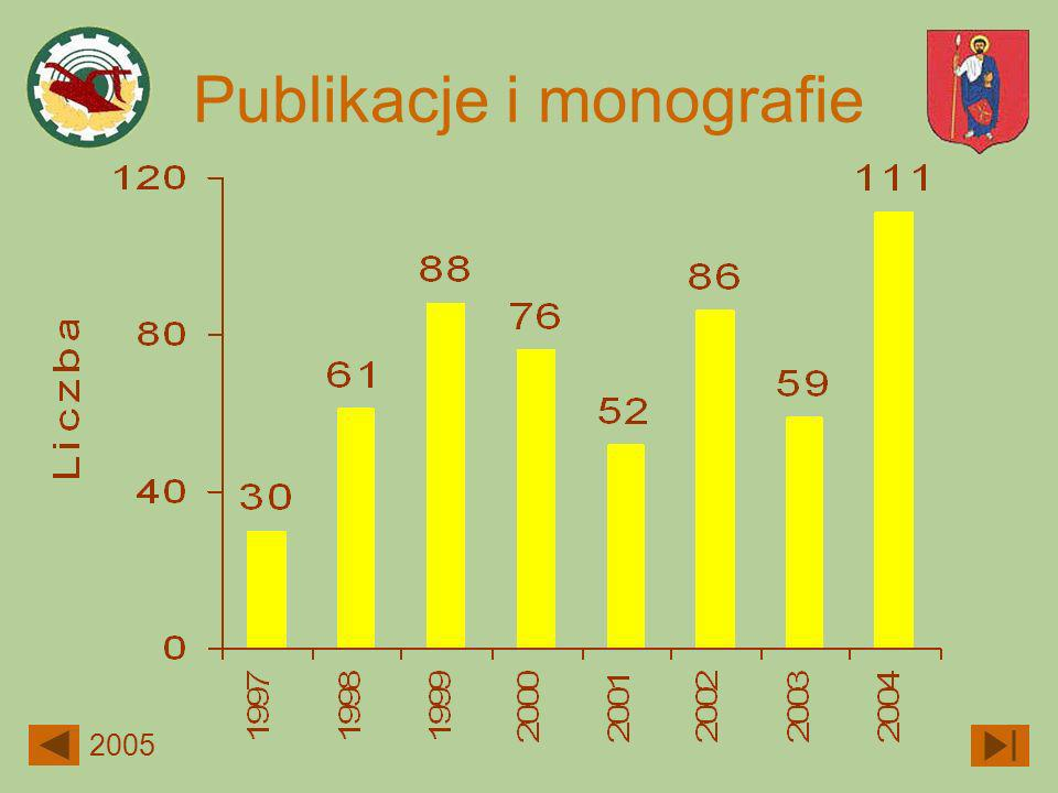 Publikacje i monografie