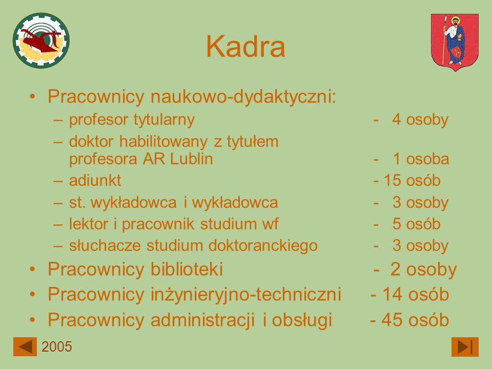 Kadra Pracownicy naukowo-dydaktyczni: Pracownicy biblioteki - 2 osoby