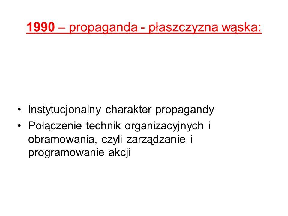 1990 – propaganda - płaszczyzna wąska:
