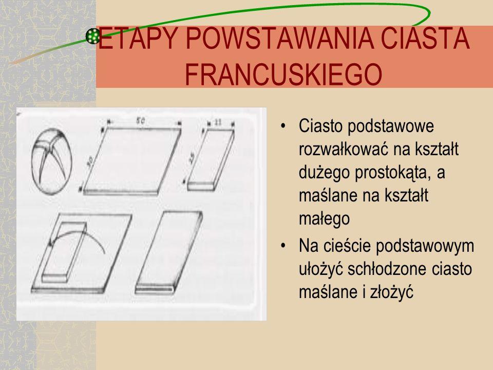 ETAPY POWSTAWANIA CIASTA FRANCUSKIEGO
