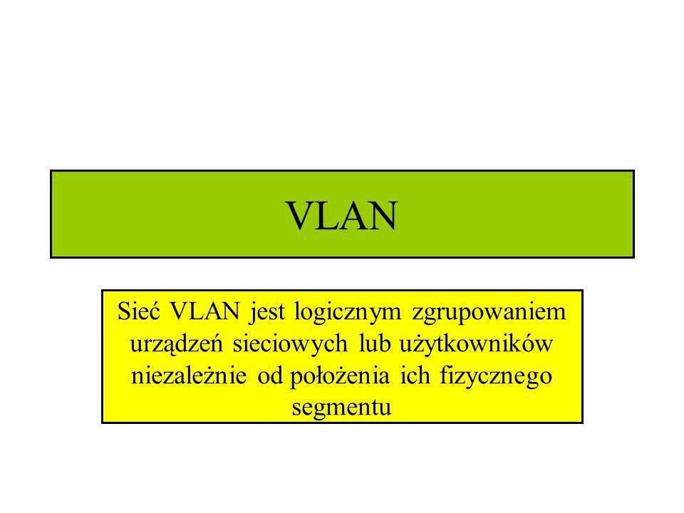 VLAN Sieć VLAN jest logicznym zgrupowaniem urządzeń sieciowych lub użytkowników niezależnie od położenia ich fizycznego segmentu.