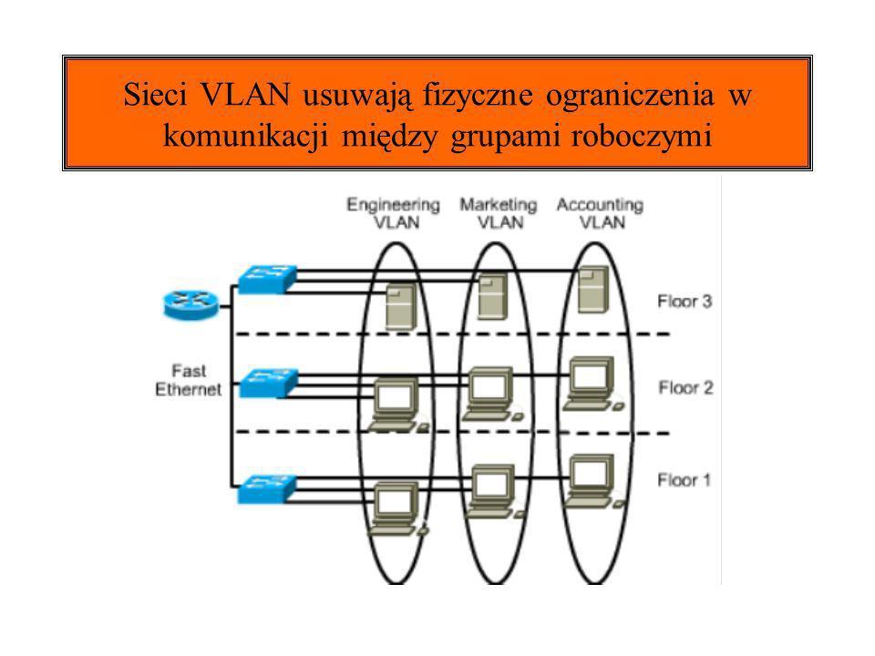 Sieci VLAN usuwają fizyczne ograniczenia w komunikacji między grupami roboczymi