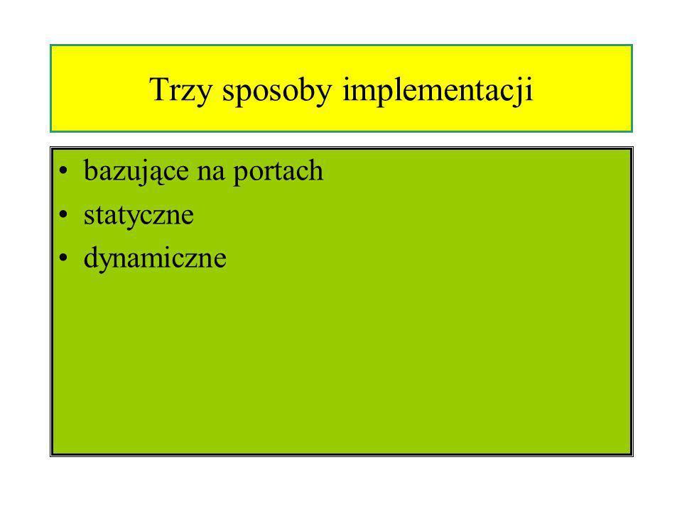 Trzy sposoby implementacji