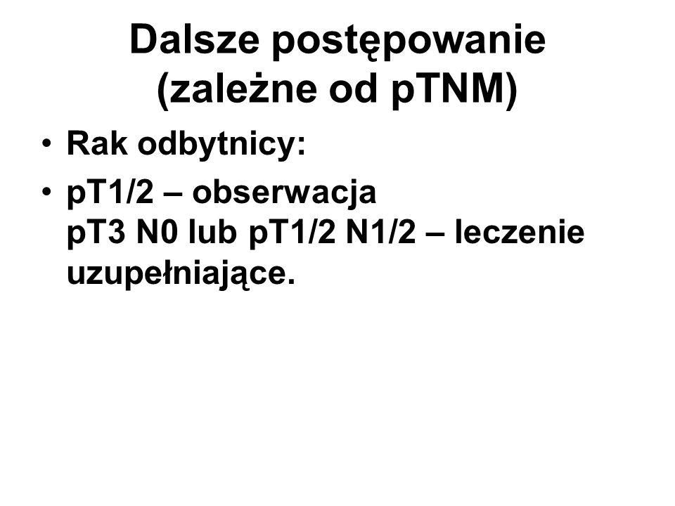 Dalsze postępowanie (zależne od pTNM)