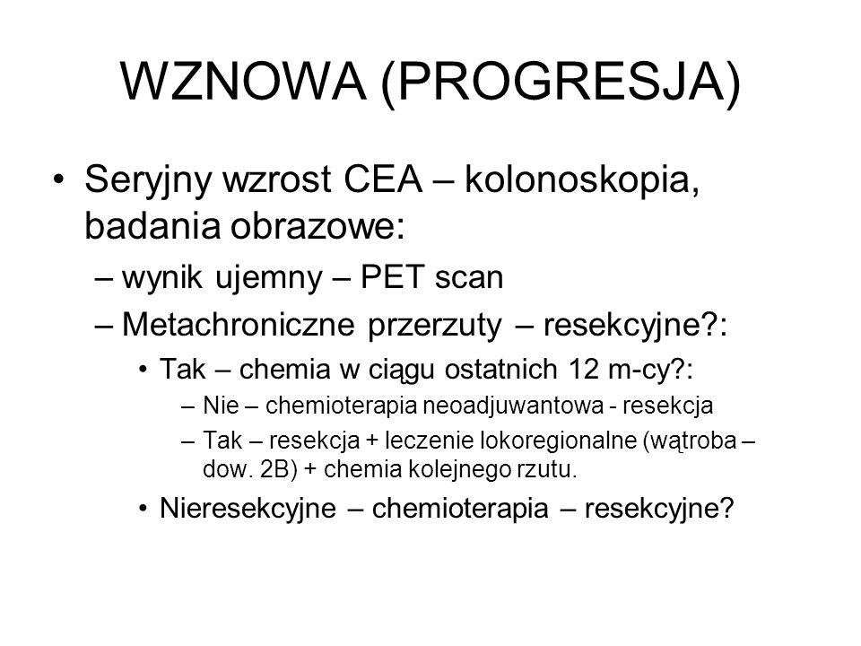WZNOWA (PROGRESJA) Seryjny wzrost CEA – kolonoskopia, badania obrazowe: wynik ujemny – PET scan. Metachroniczne przerzuty – resekcyjne :