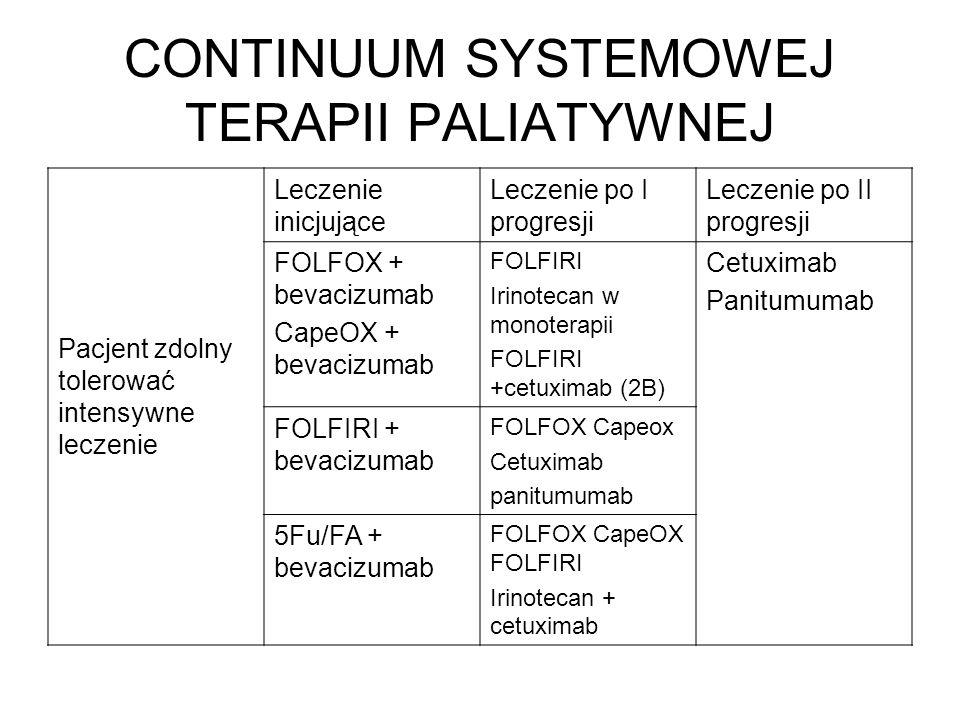 CONTINUUM SYSTEMOWEJ TERAPII PALIATYWNEJ
