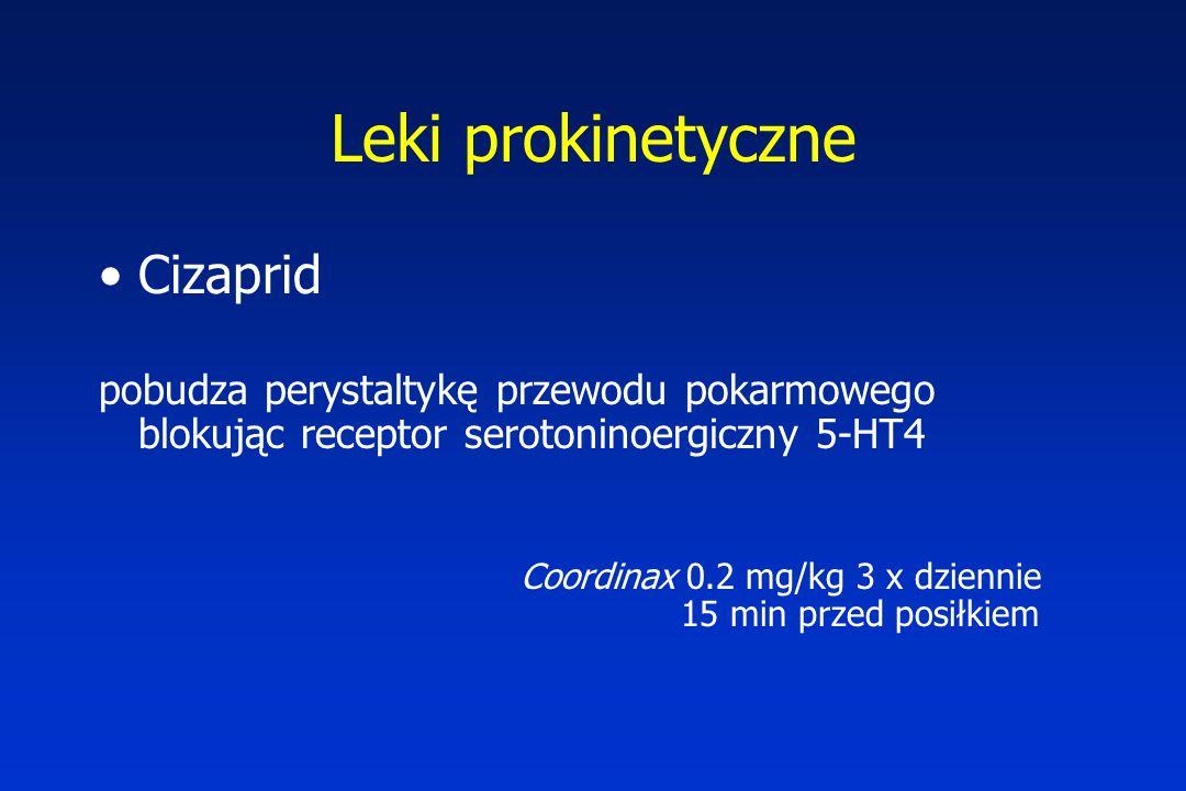 Leki prokinetyczne Cizaprid
