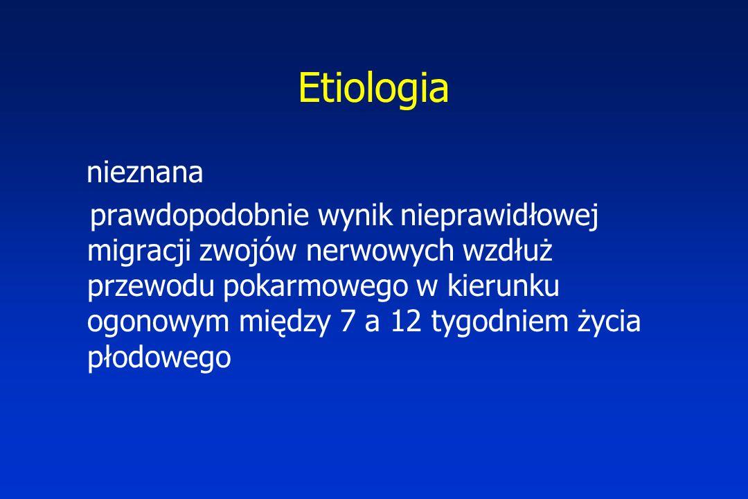 Etiologia nieznana.