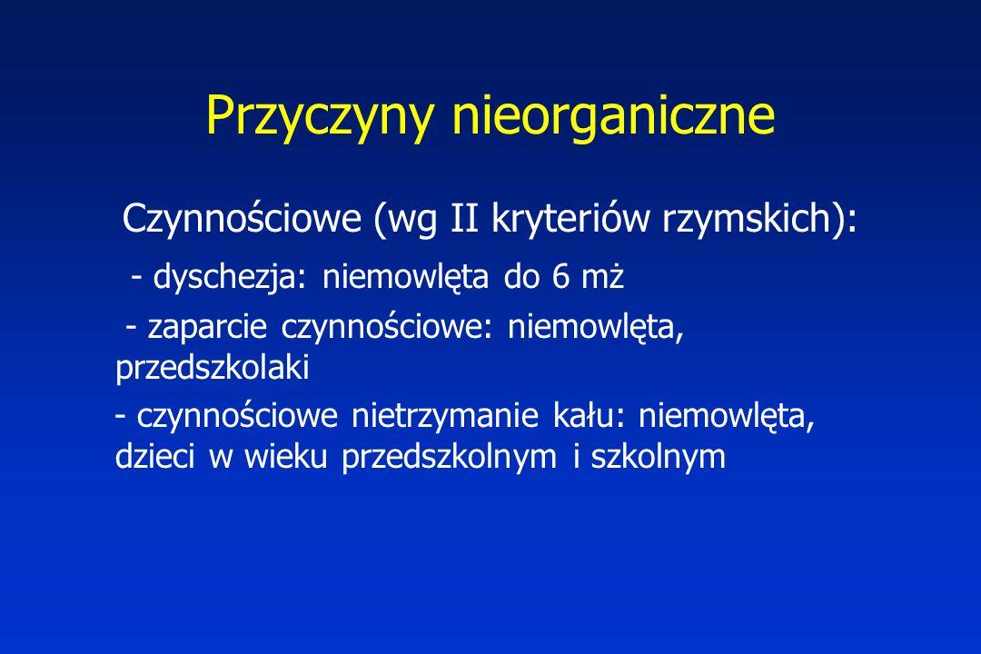Przyczyny nieorganiczne
