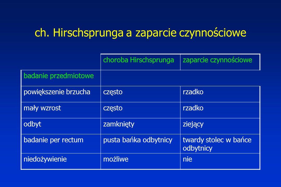 ch. Hirschsprunga a zaparcie czynnościowe