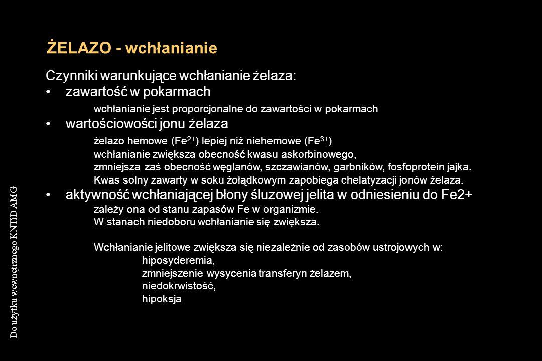 ŻELAZO - wchłanianie Czynniki warunkujące wchłanianie żelaza: