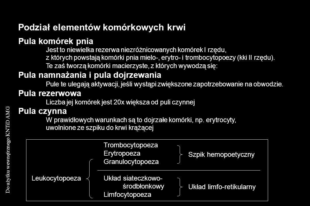 Podział elementów komórkowych krwi