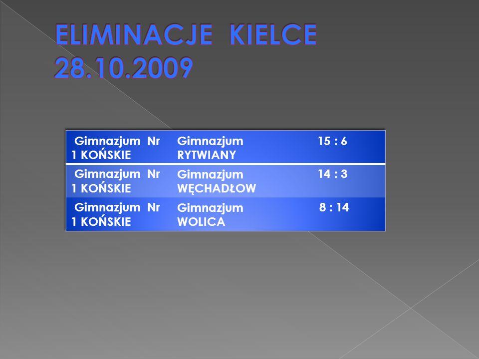 ELIMINACJE KIELCE 28.10.2009 Gimnazjum Nr 1 KOŃSKIE Gimnazjum RYTWIANY