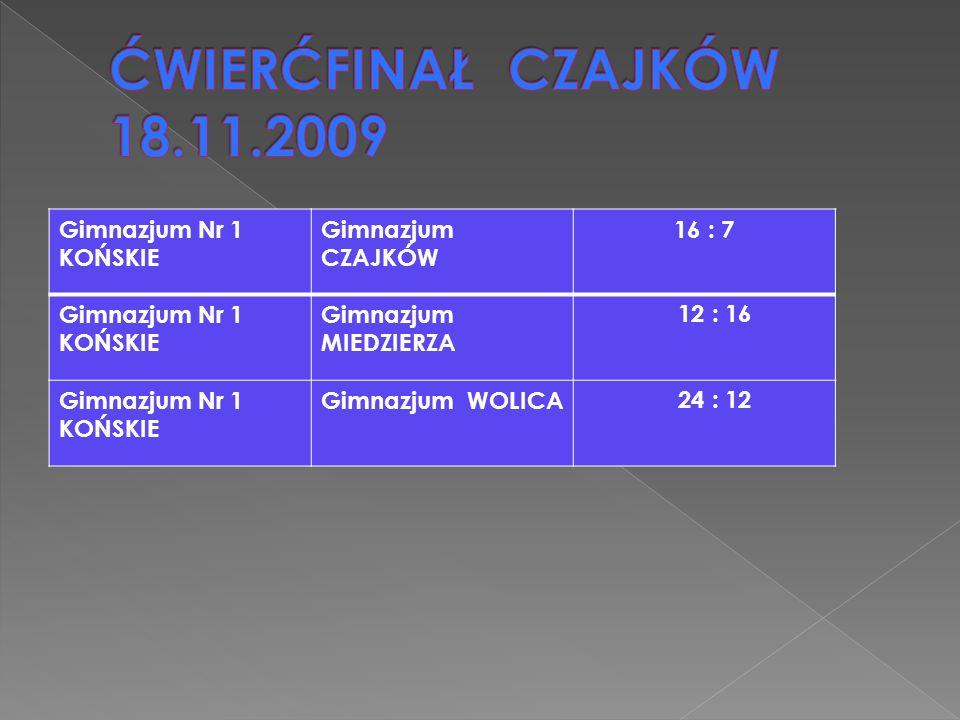 ĆWIERĆFINAŁ CZAJKÓW 18.11.2009 Gimnazjum Nr 1 KOŃSKIE