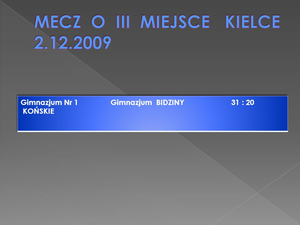 MECZ O III MIEJSCE KIELCE 2.12.2009