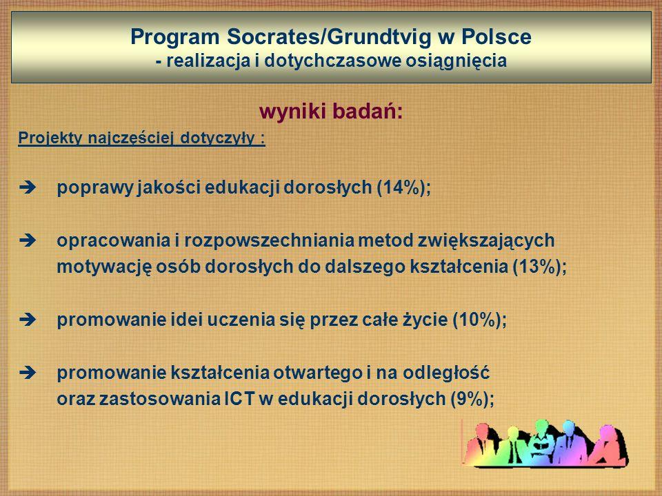 Program Socrates/Grundtvig w Polsce - realizacja i dotychczasowe osiągnięcia