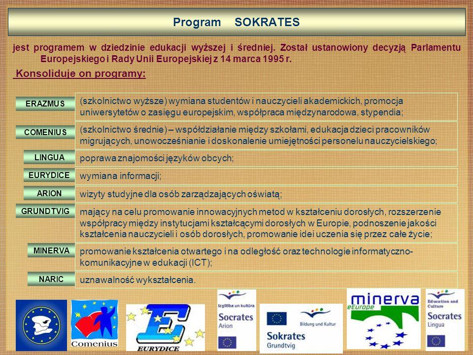 Program SOKRATES Konsoliduje on programy: