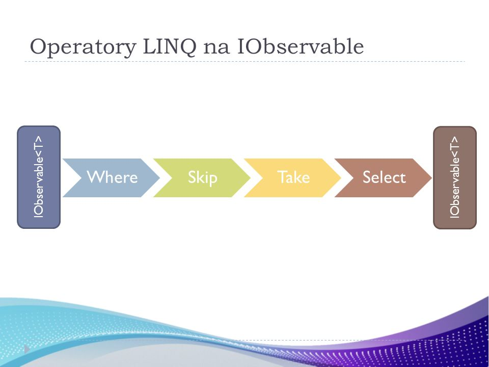 Operatory LINQ na IObservable