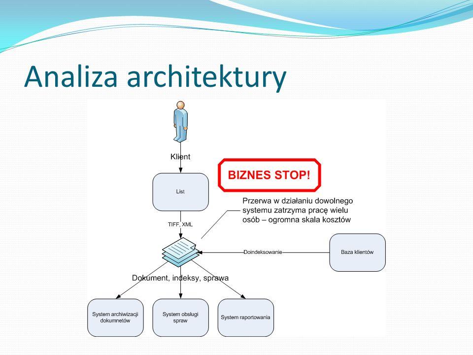 Analiza architektury