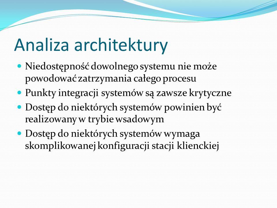 Analiza architektury Niedostępność dowolnego systemu nie może powodować zatrzymania całego procesu.