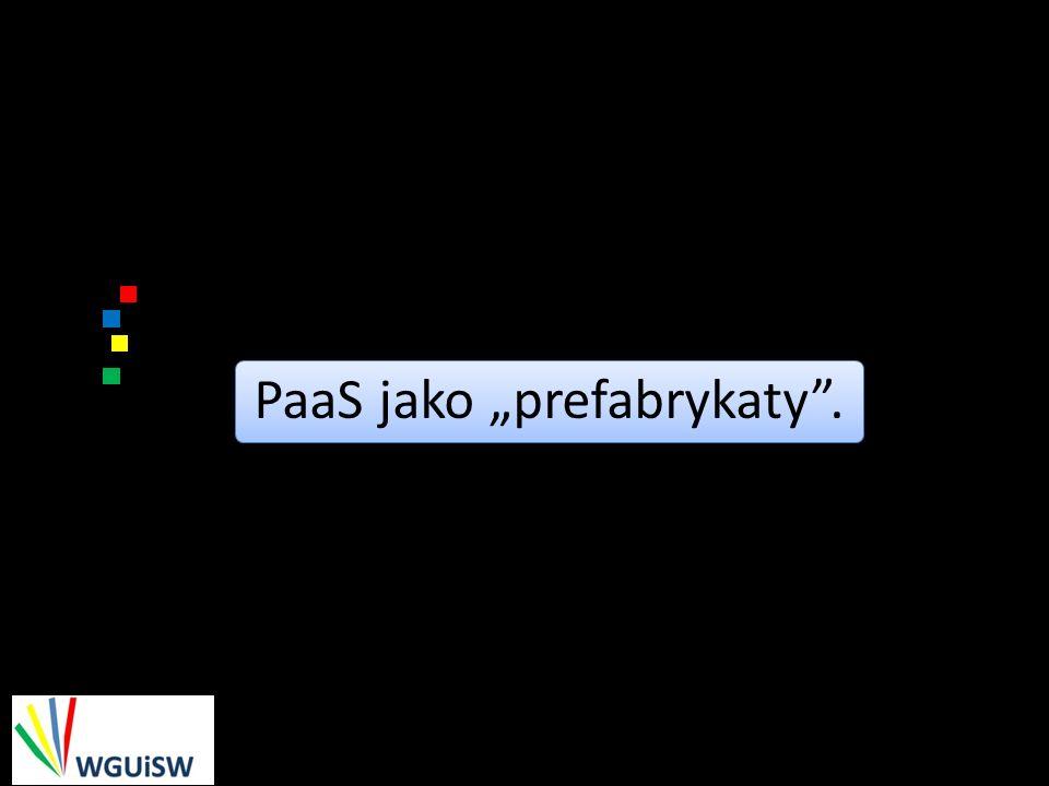 """PaaS jako """"prefabrykaty ."""