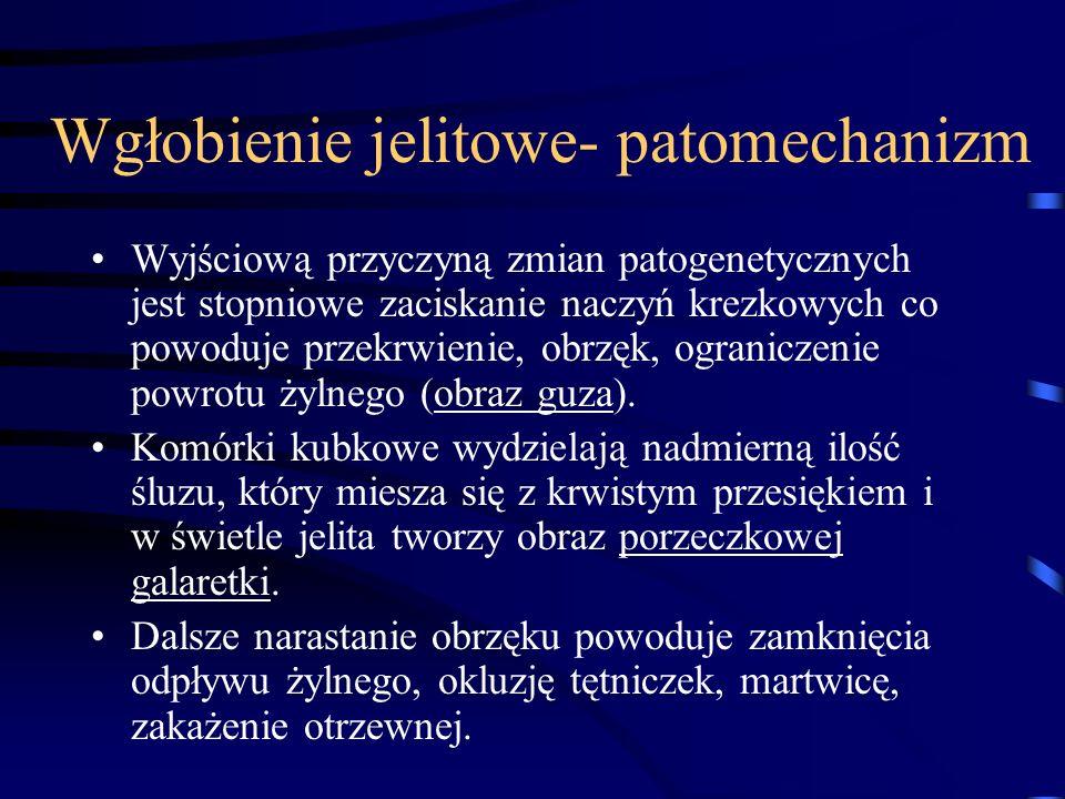 Wgłobienie jelitowe- patomechanizm