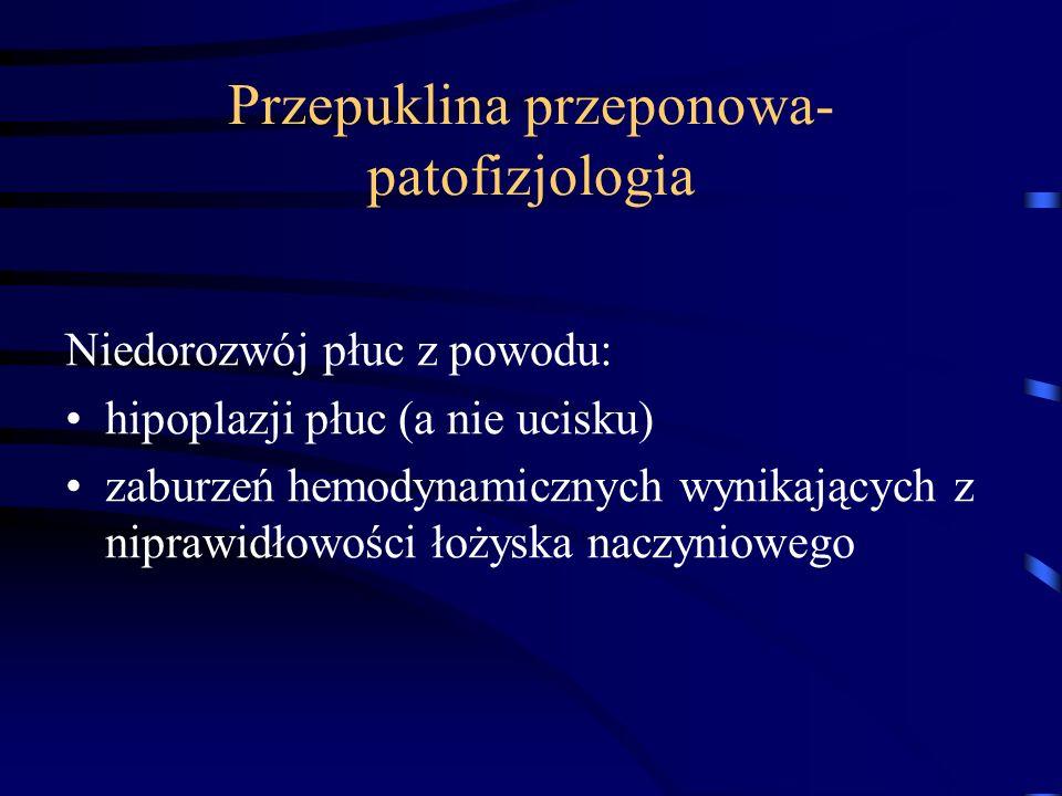 Przepuklina przeponowa-patofizjologia