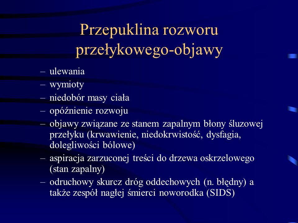 Przepuklina rozworu przełykowego-objawy