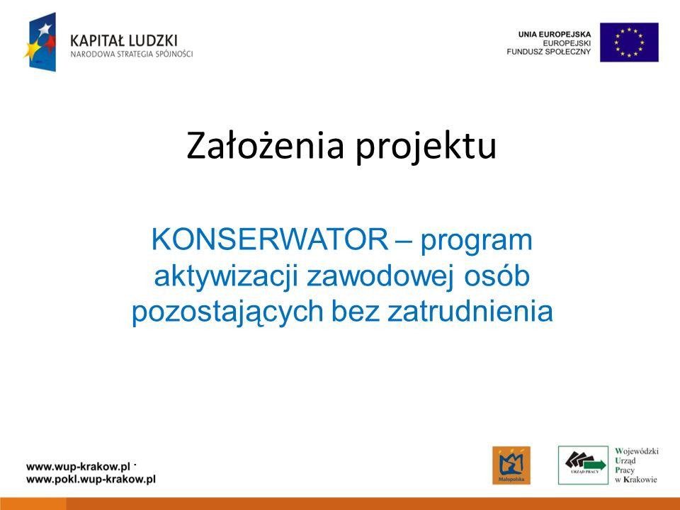 Założenia projektu KONSERWATOR – program aktywizacji zawodowej osób pozostających bez zatrudnienia.