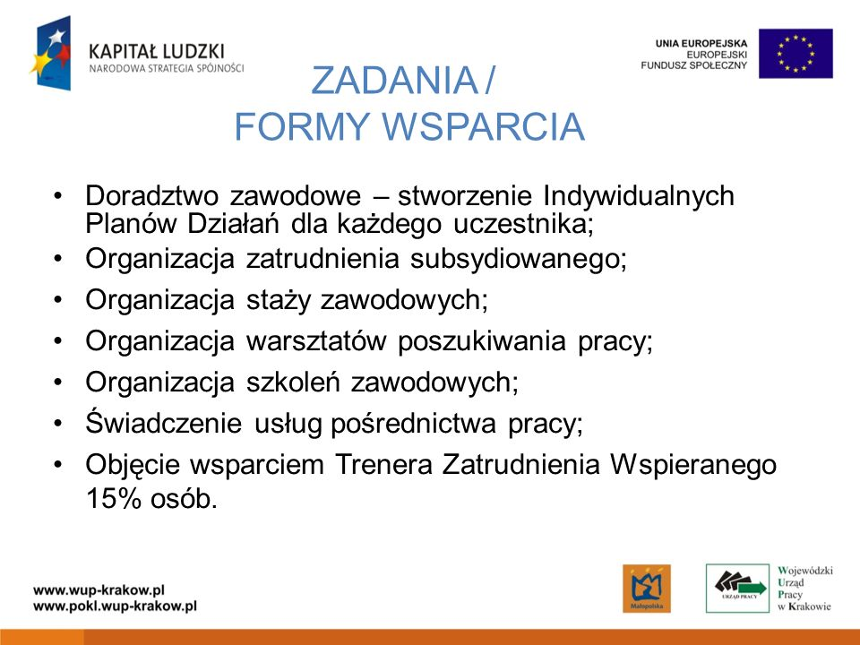 ZADANIA / FORMY WSPARCIA