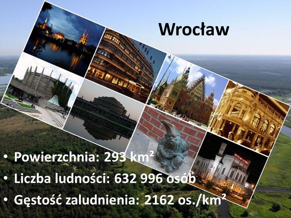 Wrocław Powierzchnia: 293 km² Liczba ludności: 632 996 osób