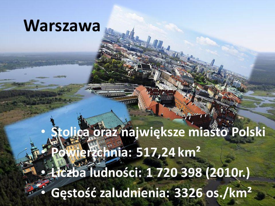 Warszawa Stolica oraz największe miasto Polski