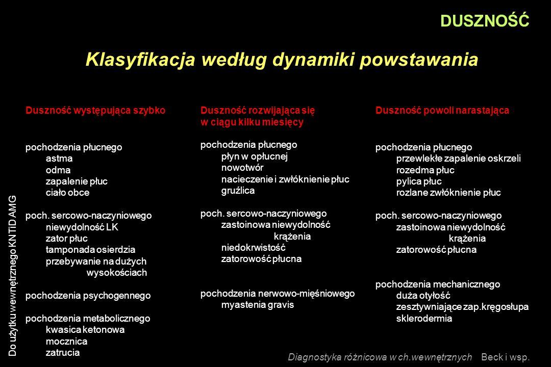 Klasyfikacja według dynamiki powstawania