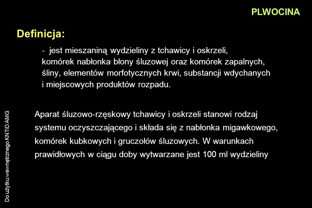 PLWOCINA Definicja: