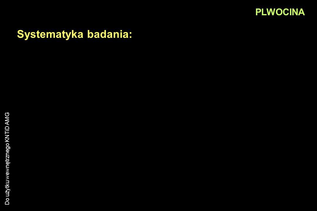 PLWOCINA Systematyka badania: