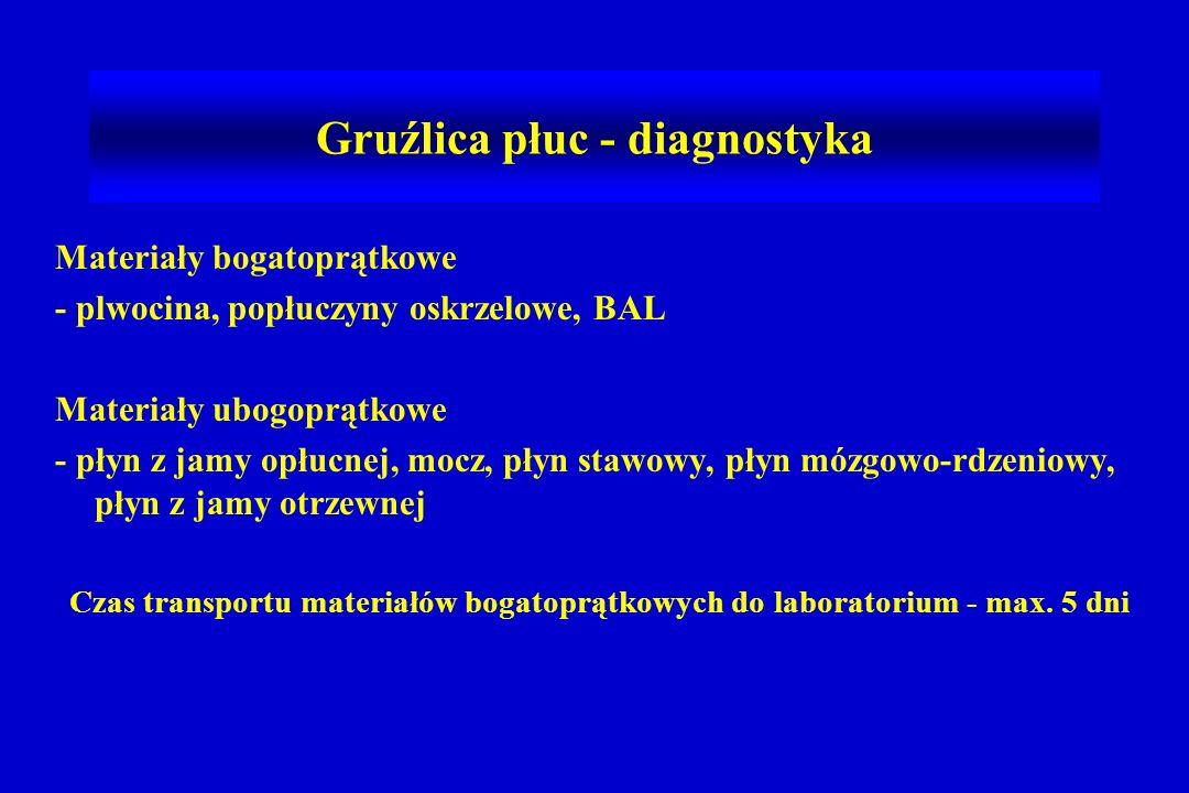 Gruźlica płuc - diagnostyka