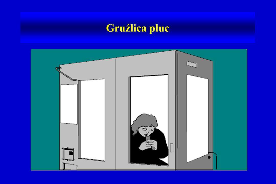 Gruźlica płuc