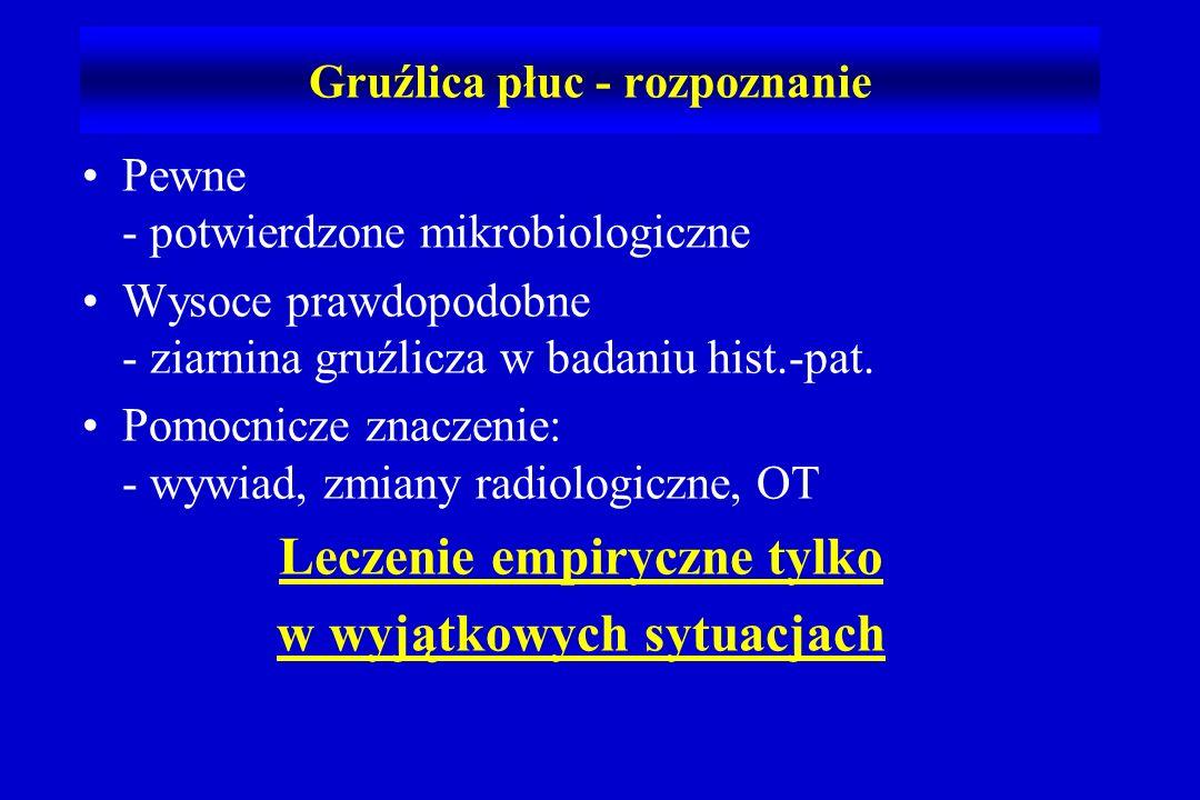 Gruźlica płuc - rozpoznanie