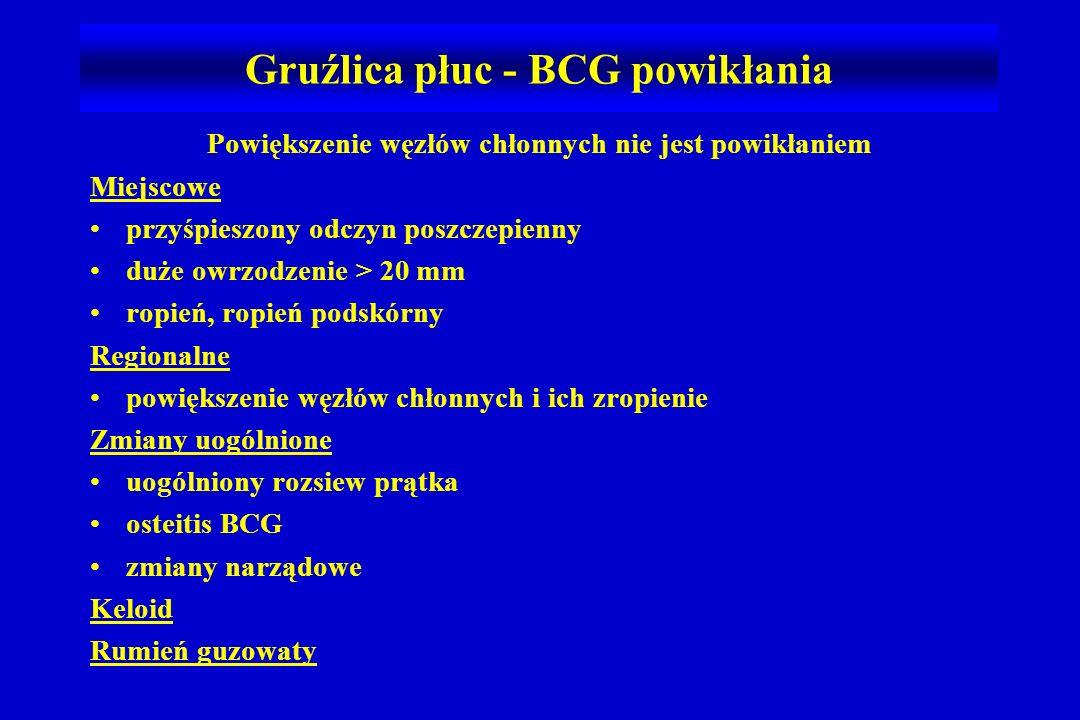 Gruźlica płuc - BCG powikłania