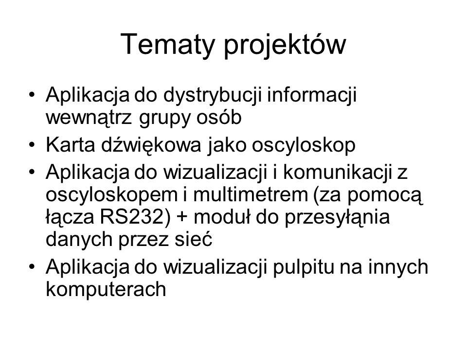 Tematy projektów Aplikacja do dystrybucji informacji wewnątrz grupy osób. Karta dźwiękowa jako oscyloskop.