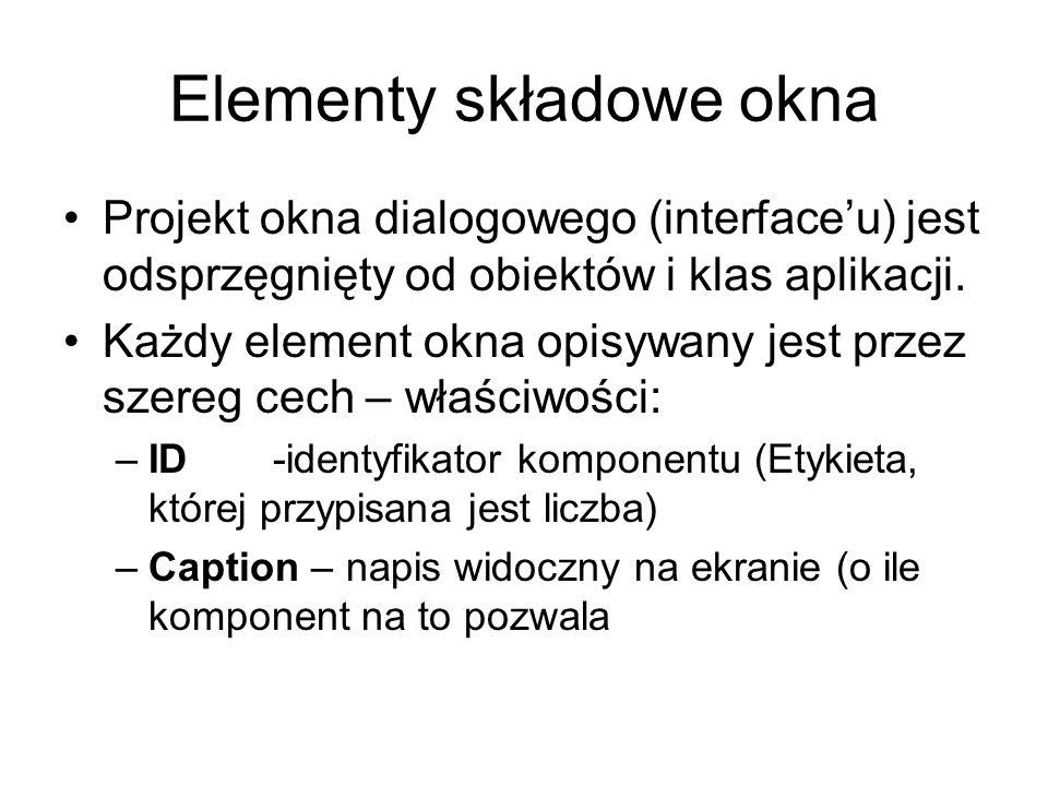 Elementy składowe okna