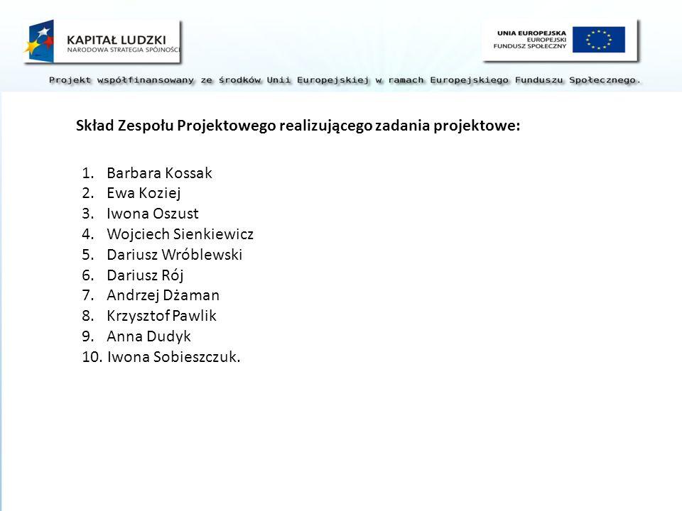 Skład Zespołu Projektowego realizującego zadania projektowe: